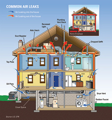 Air Seal and Insulate with ENERGY STAR : ENERGY STAR | Home Insulation in Atlanta | Scoop.it