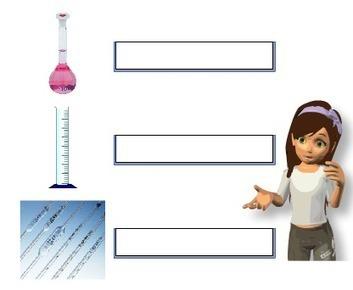 Actividades para Química de 3º ESO con el nuevo Constructor 2.0 | Educacion | Scoop.it