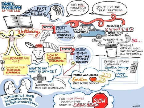 Visual thinking ‹ Lane Change ConsultingLane Change Consulting | Visual Engagement | Scoop.it