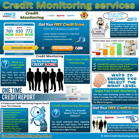 Credit Monitoring Services | Credit Monitoring Services | Scoop.it
