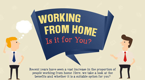 Infographic: Working from home I Amie Filcher | Entretiens Professionnels | Scoop.it