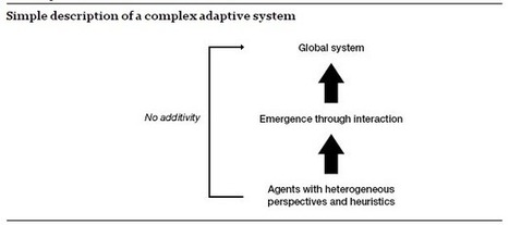 Making Decisions in a Complex Adaptive System | Complexity - Complex Systems Theory | Scoop.it