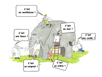 Dessin humoristique: à chacun son point de vue. | FLE et nouvelles technologies | Scoop.it