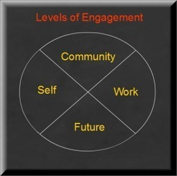 4 Key Engagement Levels for Gen Y | Harmonious and Balanced Workplace | Scoop.it