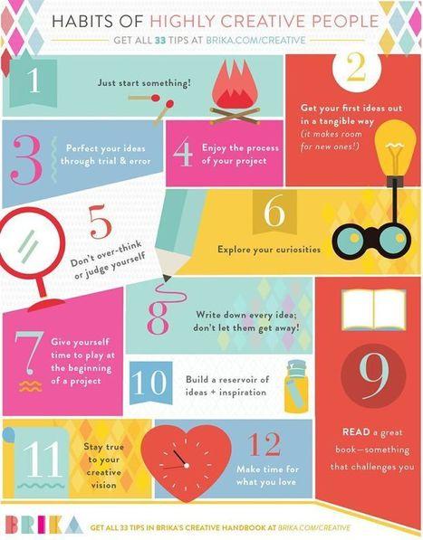 OK you creative souls...#11! | Smart Marketing & Content | Scoop.it
