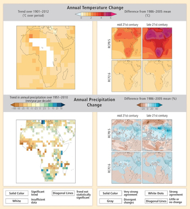 Africa's Most Vulnerable Face an Even Hotter Future | Climate Central | GarryRogers Biosphere News | Scoop.it