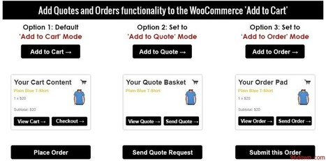 WooCommerce Quotes and Orders | Download Free Nulled Scripts | WooCommerce Extentions | Scoop.it