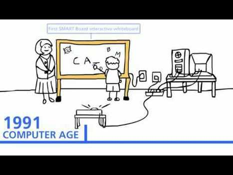 The History of Technology in Education - VivaeLearning: The Best Free Video Tutorials Online | Tecnologias educativas | Scoop.it