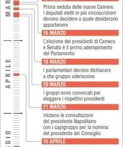 Governo e Parlamento: le prossime scadenze   Informazione Politica   Scoop.it