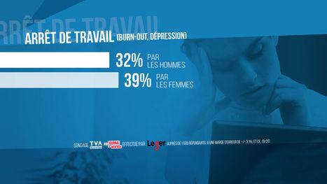 Le stress force près de 40% des Québécoises à l'arrêt de travail | Travail et bienveillance | Scoop.it