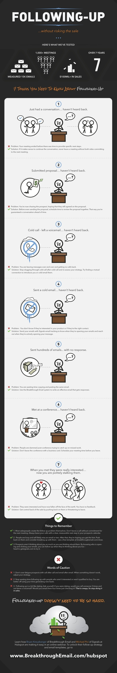 7 Easy Fixes for Common Sales Follow Up Problems [Infographic] | MarketingHits | Scoop.it