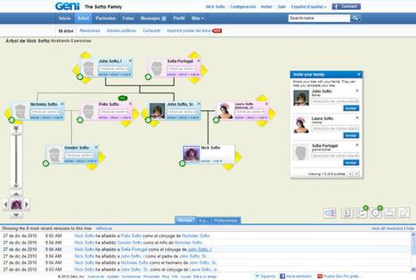 Crea árboles genealógicos online con Geni | Nuevas tecnologías aplicadas a la educación | Educa con TIC | EDUDIARI 2.0 DE jluisbloc | Scoop.it