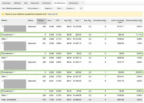 Google Stats for Individual Sitelinks: Wishes Do Come True! | Clix Marketing PPC Blog | Adwords Campaign Optimization | Scoop.it