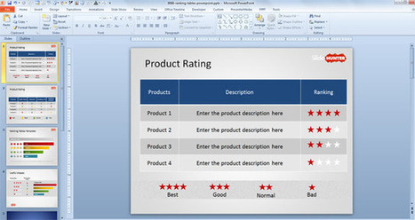 Free Rating Stars PowerPoint Template | Spy Hidden Camera in Delhi | Scoop.it