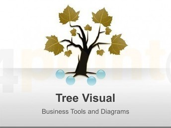 Graphic Tree Diagram- Editable PPT - 24point0 | growing | Scoop.it