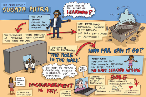 Sugata Mita's talk, in cartoon form | TED Blog | Tecnologia e Inovação na Educação | Scoop.it
