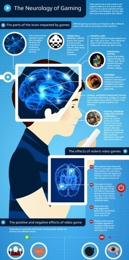 How Games Affect The Brain Infographic | Sociedad 3.0 | Scoop.it
