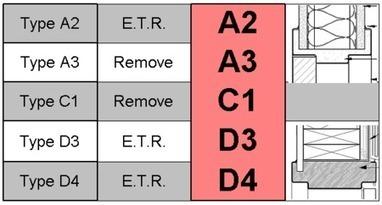 Autodesk Revit 2014 - Trucs et astuces nomenclatures | revit mep | Scoop.it