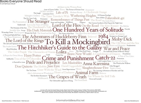 1276_books_everyone_should_read.png (1276x930 pixels) | Great Books, Great Resources | Scoop.it