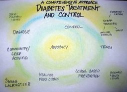 Some Tips To Prevent Diabetes | Health Care Tips | Scoop.it