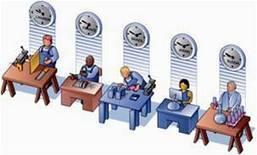 Distributed Agile:10 Best Practices of Successful Scrum Teams | Gestion de projet Agile | Scoop.it