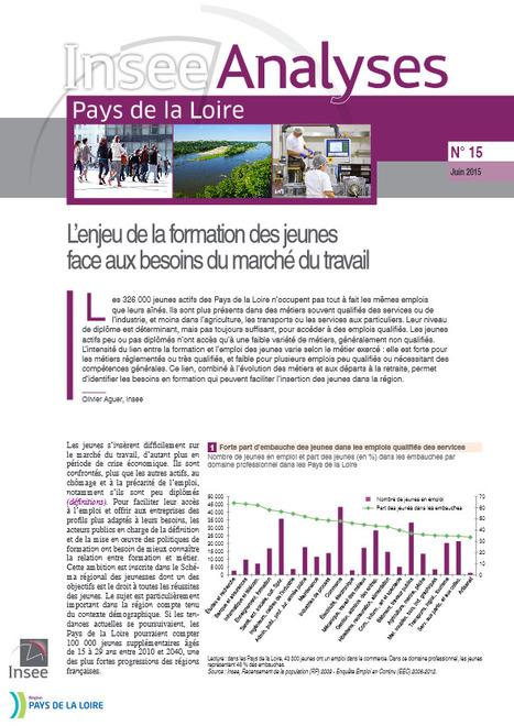 Insee > Enseignement-Éducation - L'enjeu de la formation des jeunes face aux besoins du marché du travail | Observer les Pays de la Loire | Scoop.it