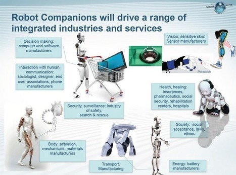 33rd Square   Robot Companions For All Europeans?   The Robot Times   Scoop.it