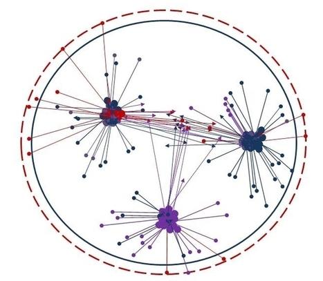 Non, les réseaux sociaux ne rendent pas plus partisans | Conscience - Sagesse - Transformation - IC - Mutation | Scoop.it