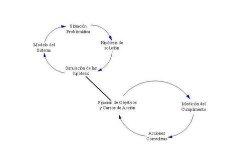 e-learning, conocimiento en red: Jose Antonio Primo de Rivera ... | Impacto TIC en Educación | Scoop.it