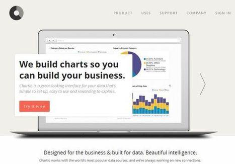 Chartio abre su servicio al público para permitir la creación de paneles personalizados de análisis de datos | e-learning y moodle | Scoop.it