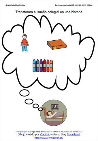 Vuelta al cole: escritura creativa con mas de 1000 actividades en 3 niveles dedificultad. | AprendiTIC | Scoop.it