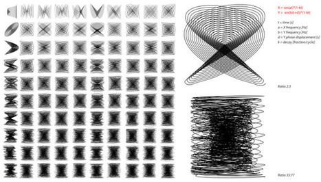 NEAR UNISON - Dan Dodds   Computational Design   Scoop.it