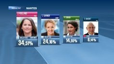Municipales à Nantes : ballottage favorable pour Johanna Rolland - France 3 Pays de la Loire | Johanna Rolland | Scoop.it