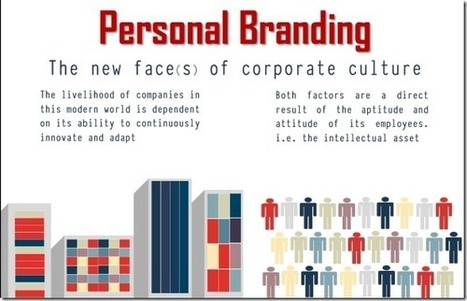Why Employers Care About Your Personal Brand | Personal Branding Using Scoopit | Scoop.it
