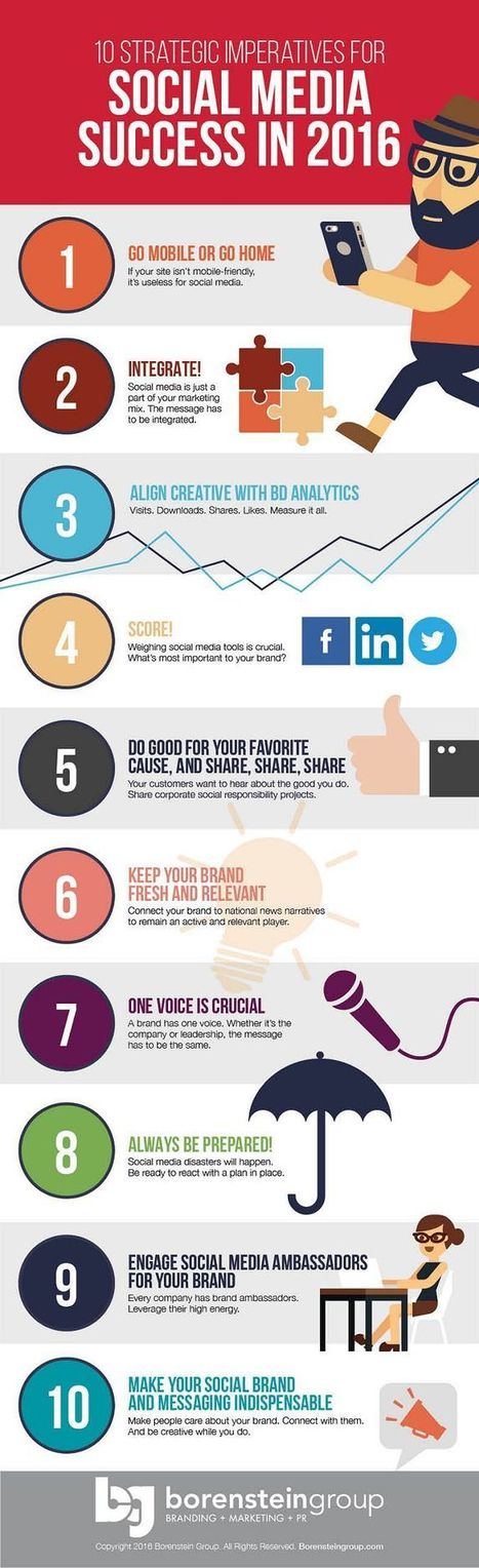 Infographic: 10 Strategic Imperatives for  Social Media Success in 2016 | Quick Social Media | Scoop.it