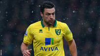 'Two wins' for Norwich survival - BBC Sport | conor's footy news | Scoop.it