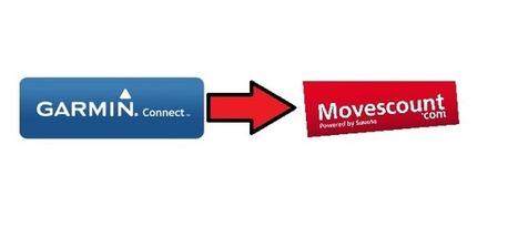 Transférer vos activités Garmin Connect sur Movescount de Suunto | LerunnerGeek.fr | Scoop.it