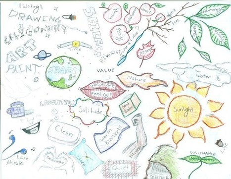 Promoting Literacy and Empathy in the Artroom | Creatively Teaching: Arts Integration | Scoop.it
