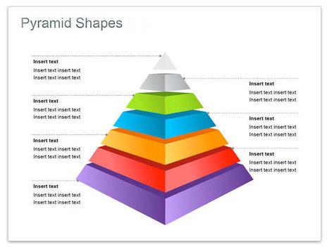 Keynote Sample Use: Pyramid Keynote Slide | Keynote Slide Formatting: Create better looking presentations | Scoop.it
