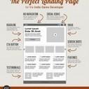 3 tool per generare landing page a confronto. Quale preferite? | creare un blog | Scoop.it