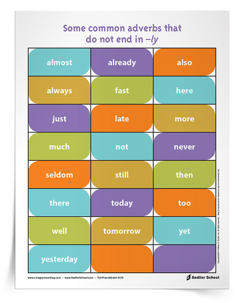 CCSS Standard Spotlight: Adverbs L.3.1.A   English Language   Scoop.it