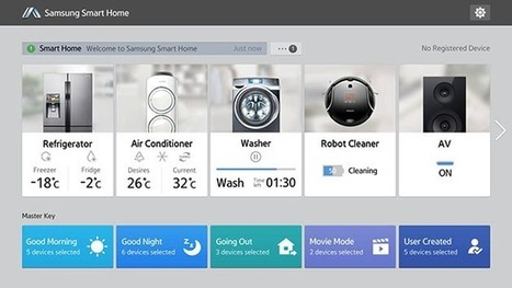 How Technology Is Changing Our Homes and Lives | Social Media Tips | Scoop.it