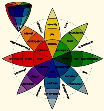 La 'Rueda de las Emociones' y 6 beneficios de las competencias emocionales. | Formación en Competencias | Scoop.it