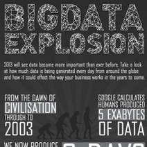 The Big Data Explosion | Visual.ly | Le design de l'information urbaine | Scoop.it
