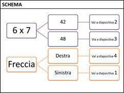 Tutto Slide presentazioni efficaci e informazione grafica: Presentazioni didattiche: realizzare quiz interattivi   effective presentation   Scoop.it
