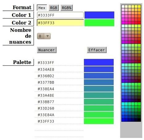 Nuancier de couleurs pour le webdesign | TICE, Web 2.0, logiciels libres | Scoop.it
