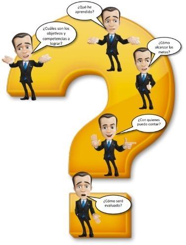Aprender, es cuestión de todo@s! | Busco trabajo | Scoop.it