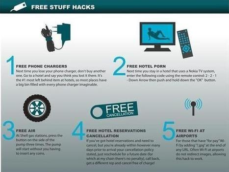 Twitter / TheWeirdWorld: Free stuff hacks... ... | Free Stuff for Everyone | Scoop.it