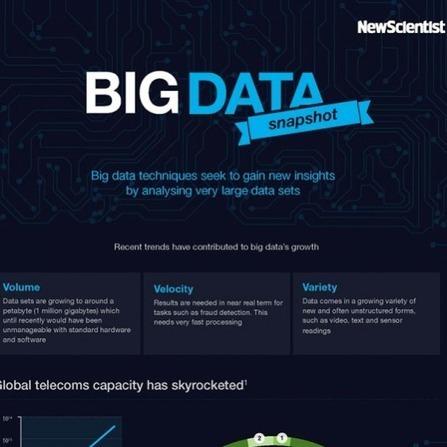 Big Data Techniques | SmartData Collective | Big Data Technology, Semantics and Analytics | Scoop.it