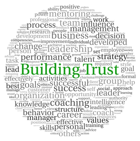 Lack of Trust in Leadership Biggest Issue Impacting Performance - How do you Fix the Problem? | Tolero Solutions | Tolero Solutions: Organizational Improvement | Scoop.it